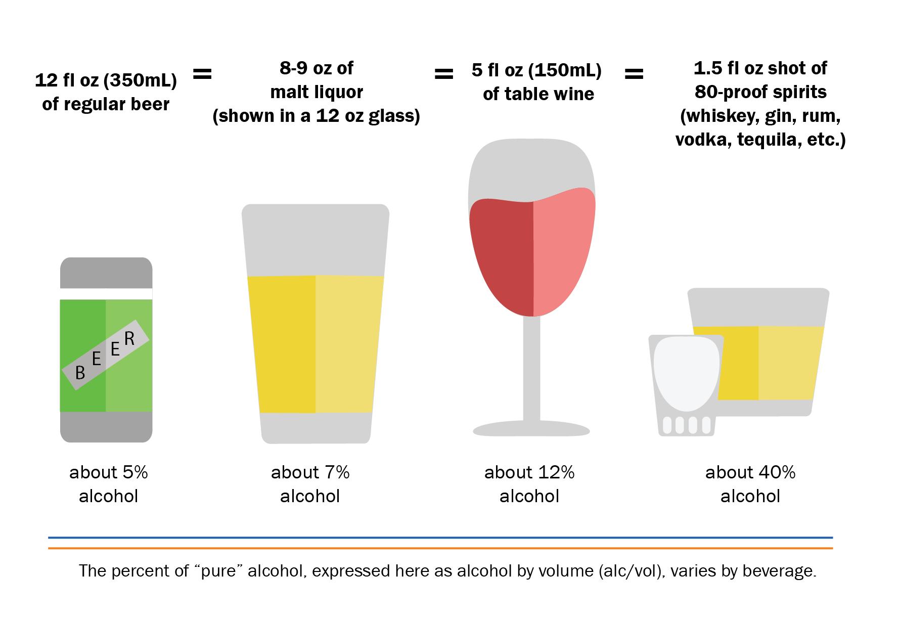 Alcohol | Kelty Mental Health